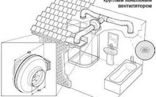 Как сделать вентиляцию в сыром помещении