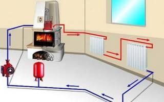 Как сделать водяное отопление в доме