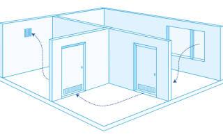 Как сделать вытяжку в туалете в квартире