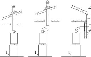 Как сделать дымоход в бане через потолок