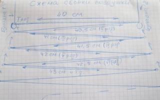 Как сделать бусы из бисера схемы