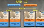 Raid 10 из 4 дисков как сделать