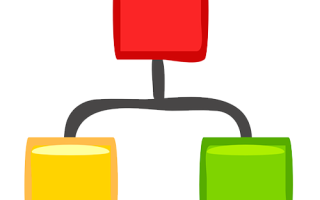 Как сделать блок схему программы