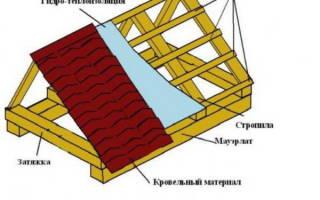 Как сделать двухскатную крышу на бане