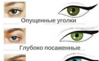Как сделать глаза меньше с помощью макияжа