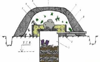 Как правильно сделать погреб из пластиковой бочки