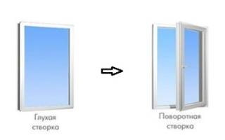 Можно ли глухое пластиковое окно сделать открывающимся