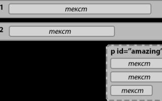 Как в html сделать обтекание картинки текстом